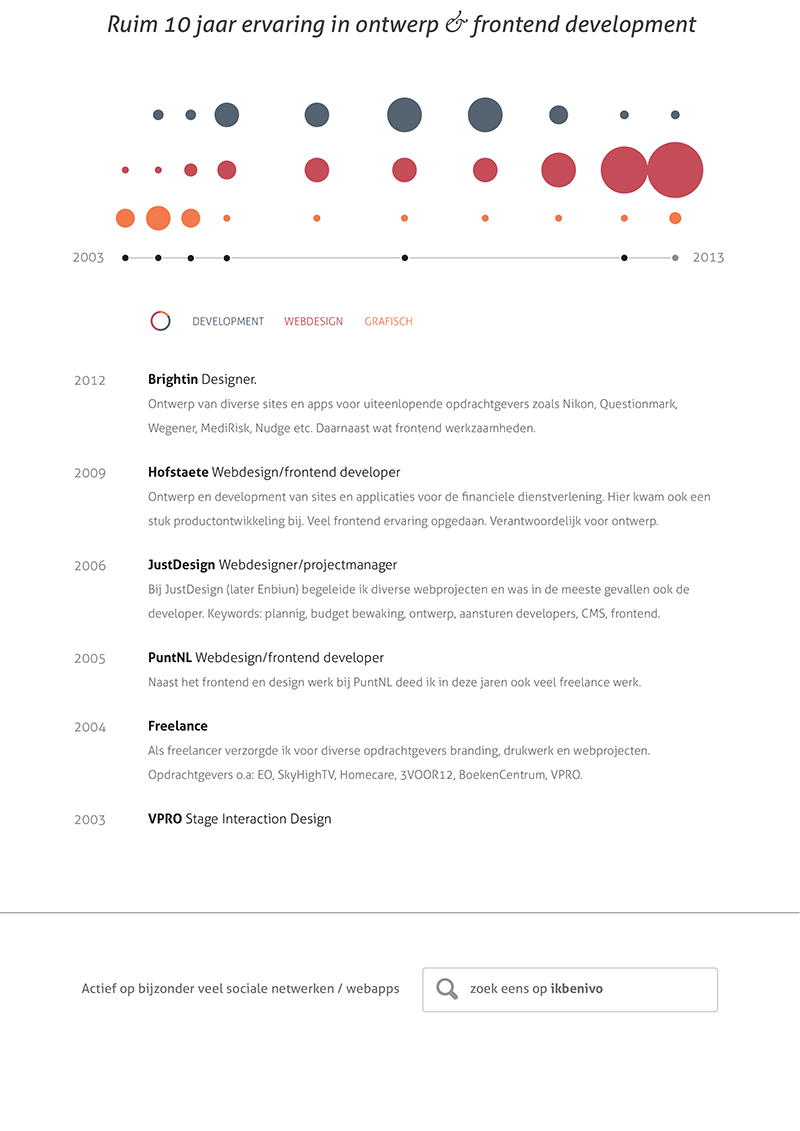 Best Free Professional Resume Templates