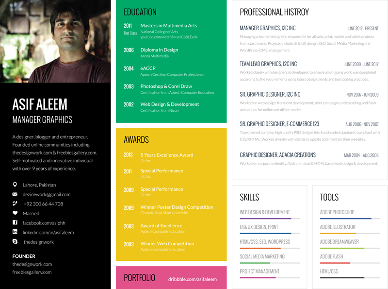 free resume template 2014