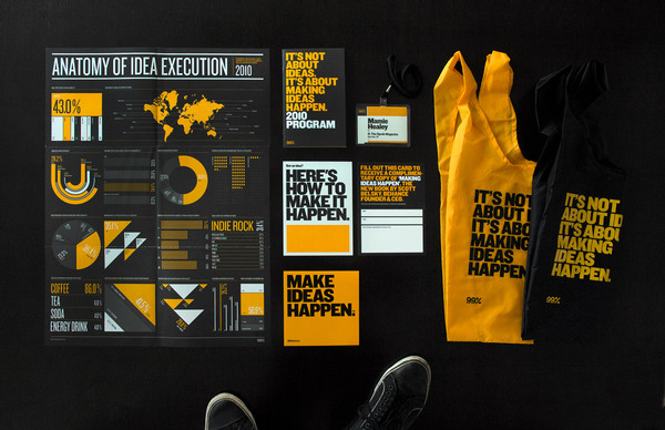Conference 2010  Branded Materials Branding