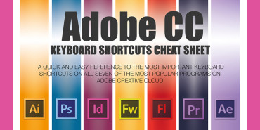 The Complete Adobe CC Keyboard Shortcuts For Designers Guide 2015